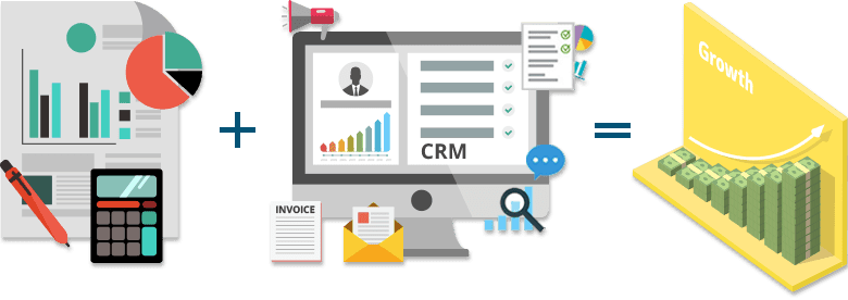 QuickBooks integration with CRM