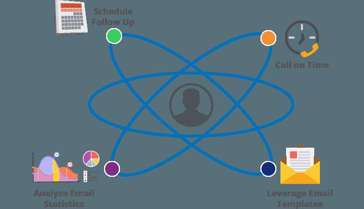 Best crm for quickbooks online