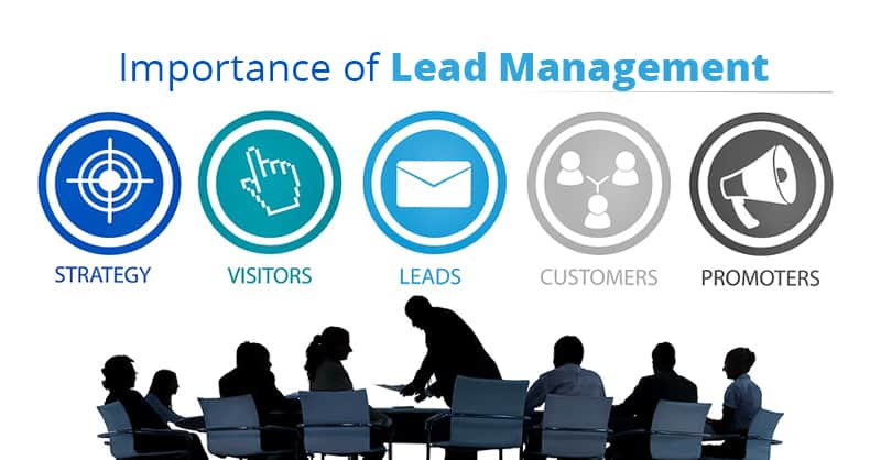 Importance of Lead Management, Why a Lead Management System