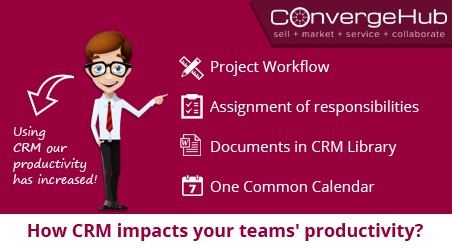 How CRM impacts teams productivity