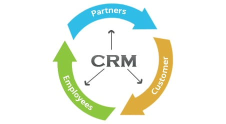 Employees-customers-partners