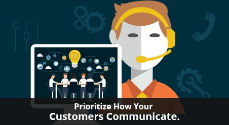 How Your Customers Communicate prioritize that