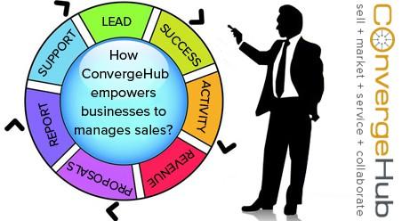 ConvergeHub sales process