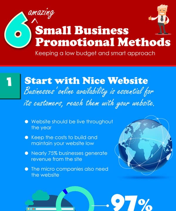 Top 6 small business promotional methods