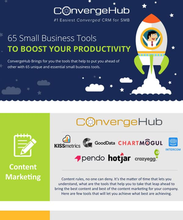 65 Small Business Tools To Boost Your Productivity