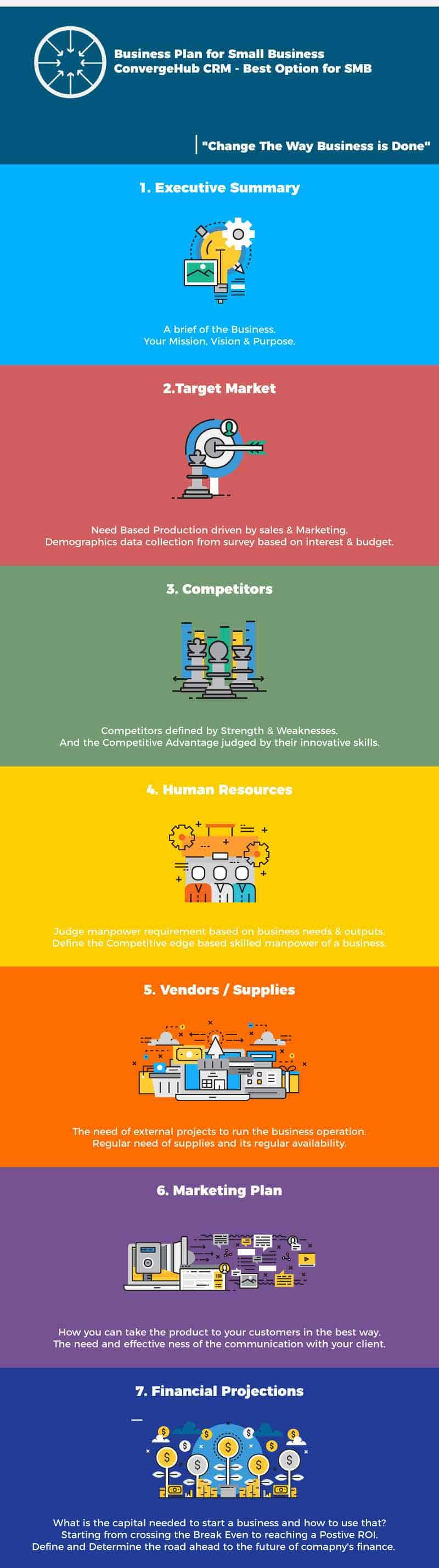 Business plan for the small business
