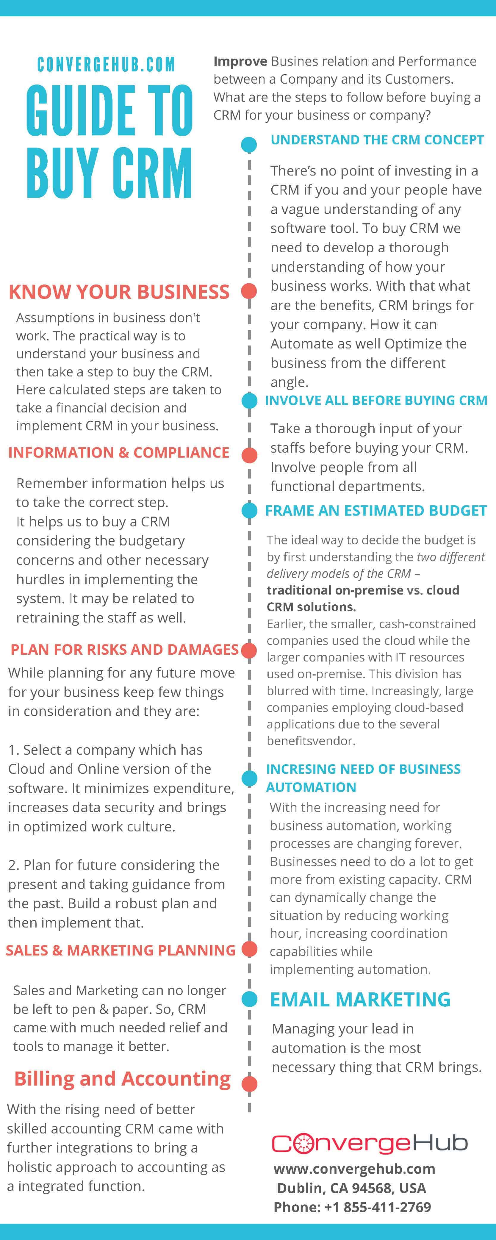 Guide to Buy CRM