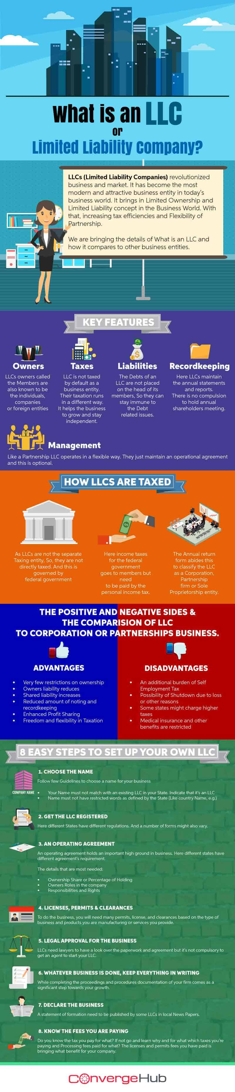 What is an LLC