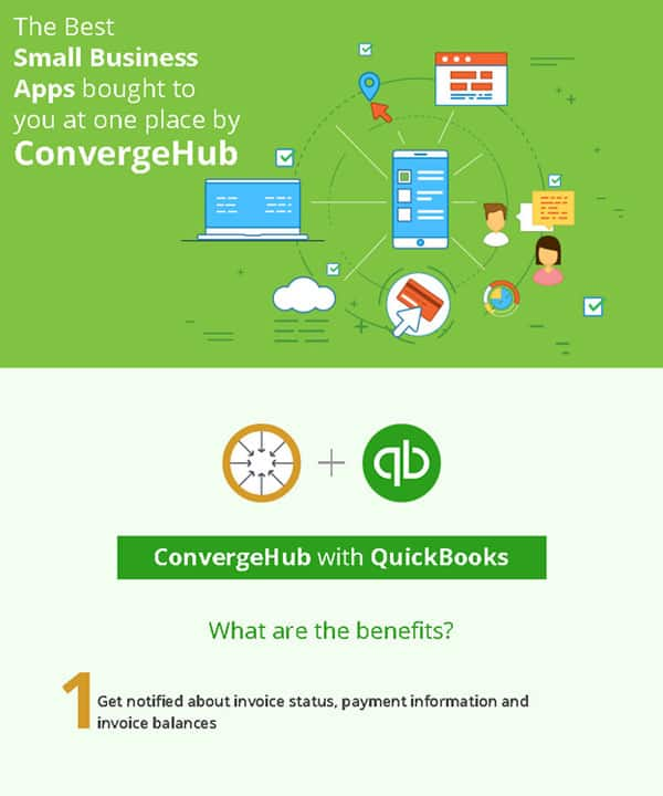 The Best Small Business Apps bought to you at one place by ConvergeHub