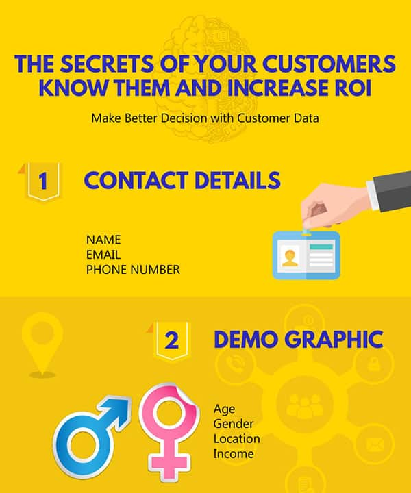 The Secrets of your Customers