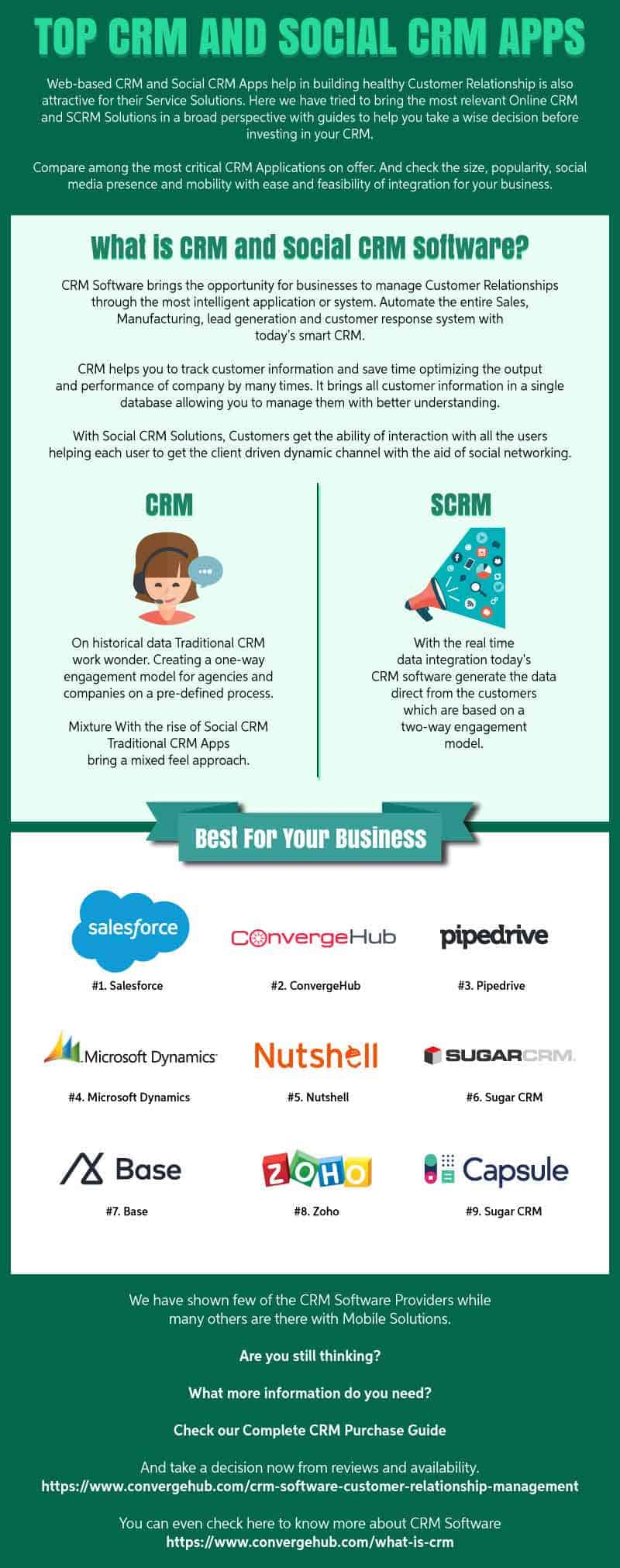 TOP CRM and Social CRM Apps