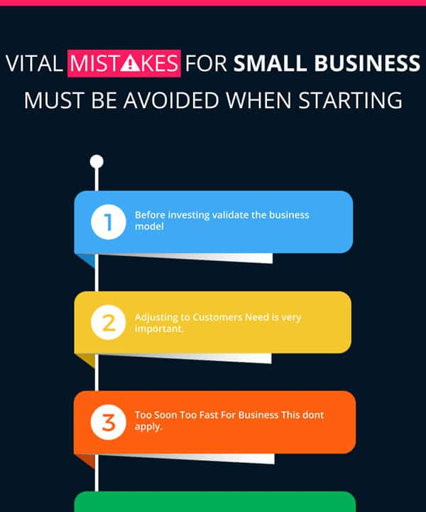 Vital Mistakes or Small Business