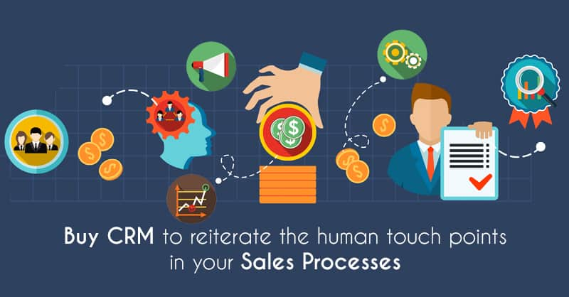 Buy CRM To Reiterate The Human Touch Points In Your Sales Processes