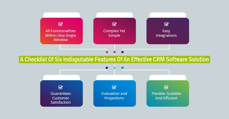 A Checklist Of Six Indisputable Features Of An Effective CRM Software Solution