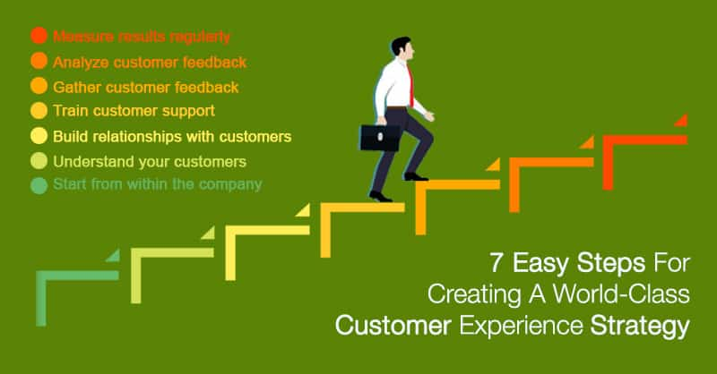 7 Easy Steps For Creating A World-Class Customer Experience Strategy