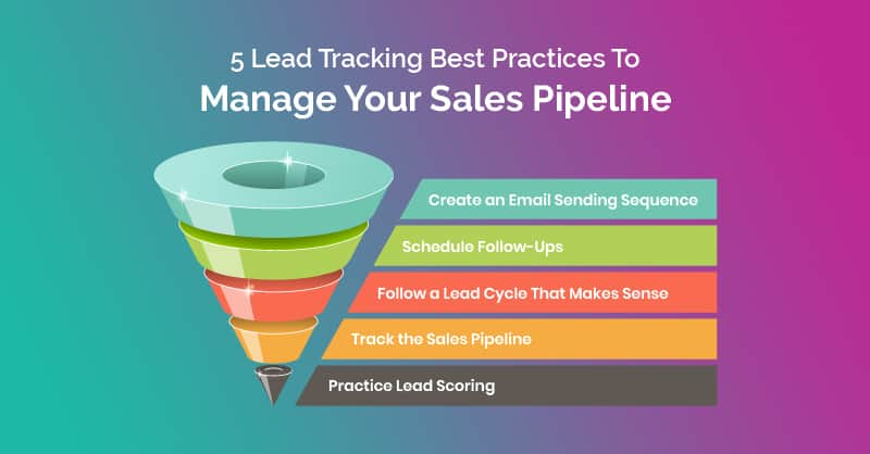 5 Lead Tracking Best Practices To Manage Your Sales Pipeline