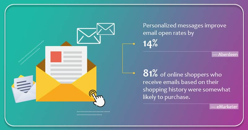 Email open rates CRM