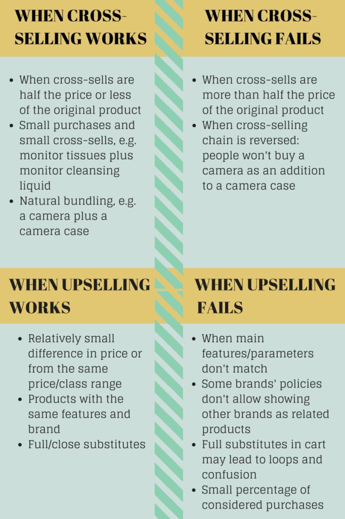 upselling-crossselling-success-factors