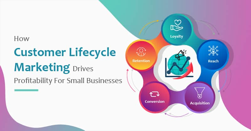 How Customer Lifecycle Marketing Drives Profitability For Small Businesses?